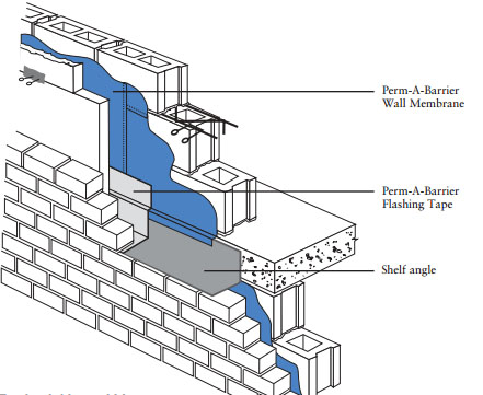 Perm A Barrier 174 Wall Membrane Powerhouse Building Solutions