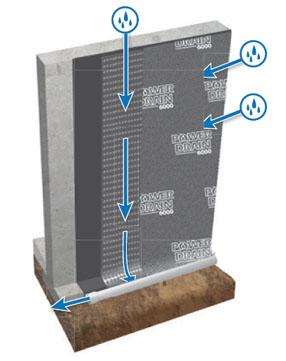 Powerdrain 6000 Powerhouse Building Solutions