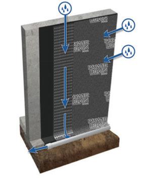 Powerdrain 9000 Powerhouse Building Solutions