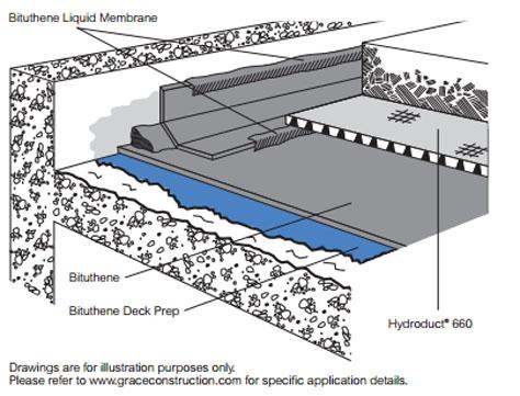 Bituthene 174 Liquid Membrane Powerhouse Building Solutions